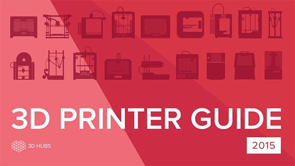 3D Printer Guide