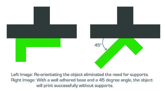 3D Print Support Orientation