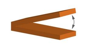 Minimum Overhang Angle