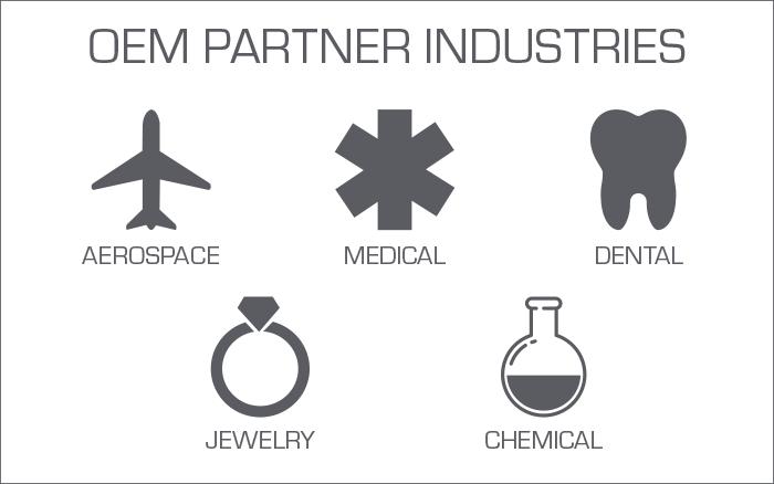B9 Core Med OEM Partner Industries
