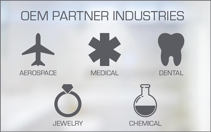 B9 Core Med OEM Partner Industries